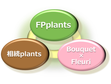 plantsグループ